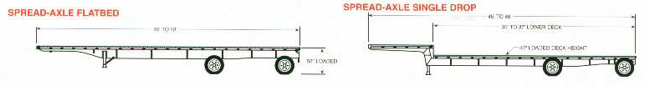 spreadaxle flatbed
